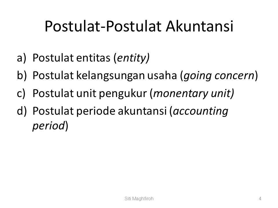 Postulat-Postulat Akuntansi a)Postulat entitas (entity) b)Postulat kelangsungan usaha (going concern) c)Postulat unit pengukur (monentary unit) d)Postulat periode akuntansi (accounting period) Siti Maghfiroh4