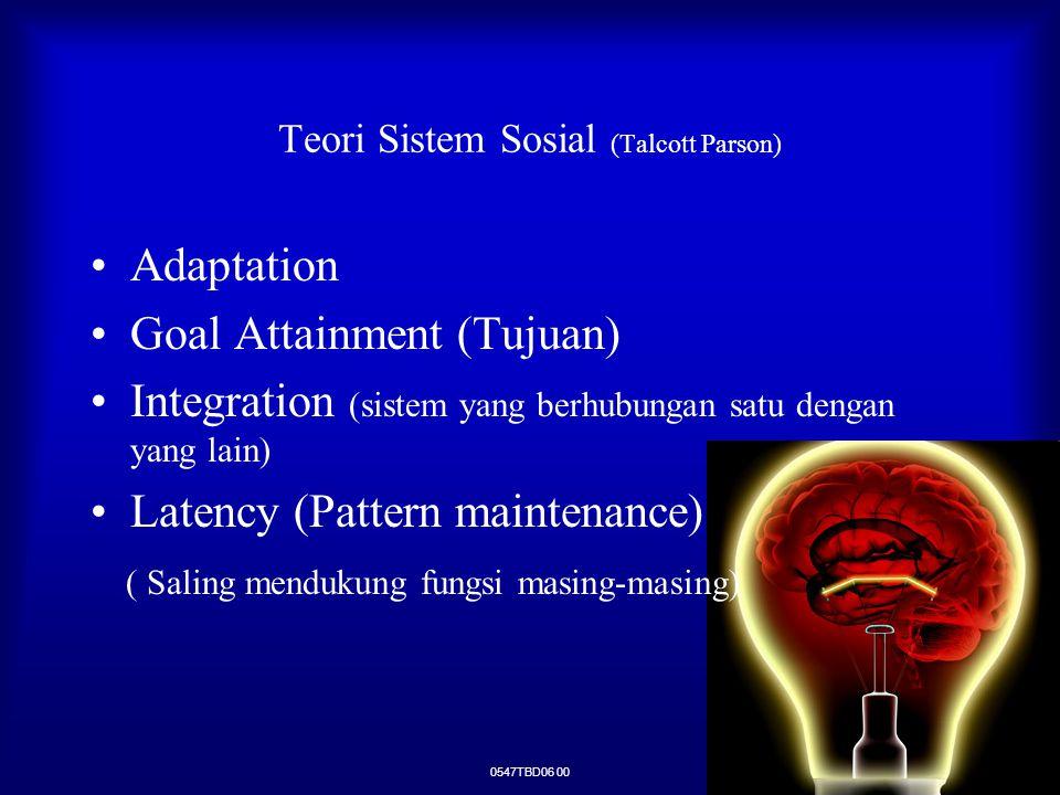 0547TBD06 00 Teori Sistem Sosial (Talcott Parson) Adaptation Goal Attainment (Tujuan) Integration (sistem yang berhubungan satu dengan yang lain) Late