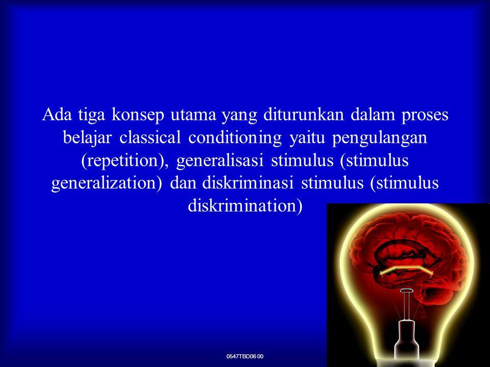 0547TBD06 00 Ada tiga konsep utama yang diturunkan dalam proses belajar classical conditioning yaitu pengulangan (repetition), generalisasi stimulus (