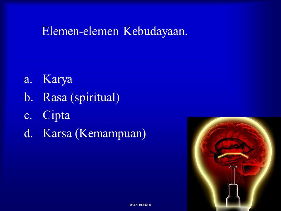 0547TBD06 00 Elemen-elemen Kebudayaan. a.Karya b.Rasa (spiritual) c.Cipta d.Karsa (Kemampuan)