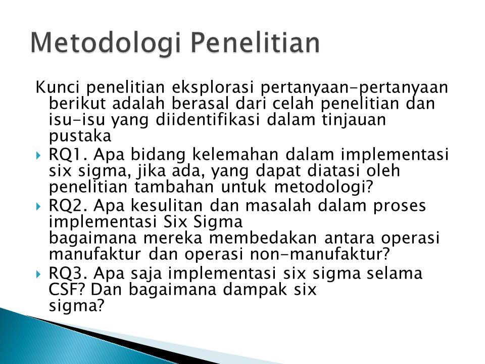  Penelitian ini dilakukan pada musim panas tahun 2003 di Thailand menggunakan Sembilan perusahaan yang telah mengadopsi six sigma.