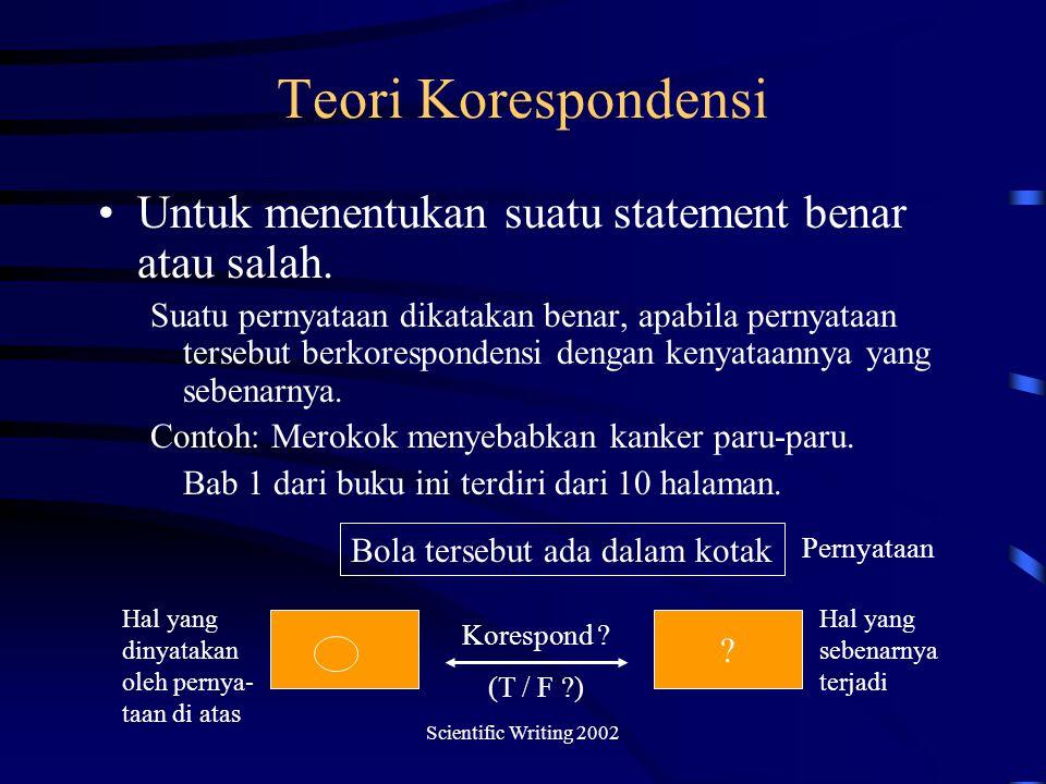 Scientific Writing 2002 Teori Korespondensi Untuk menentukan suatu statement benar atau salah.