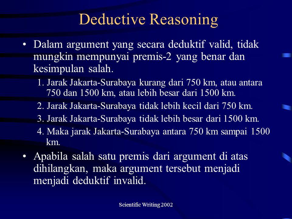 Scientific Writing 2002 Deductive Reasoning Dalam argument yang secara deduktif valid, tidak mungkin mempunyai premis-2 yang benar dan kesimpulan salah.