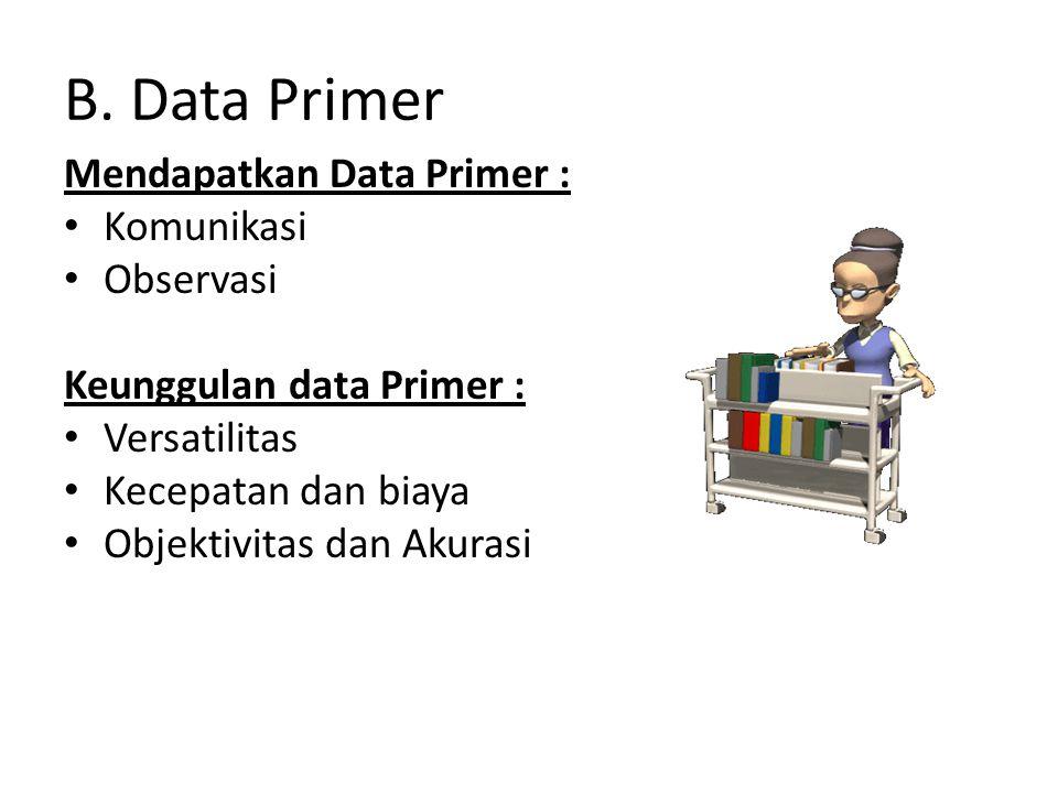 B. Data Primer Mendapatkan Data Primer : Komunikasi Observasi Keunggulan data Primer : Versatilitas Kecepatan dan biaya Objektivitas dan Akurasi