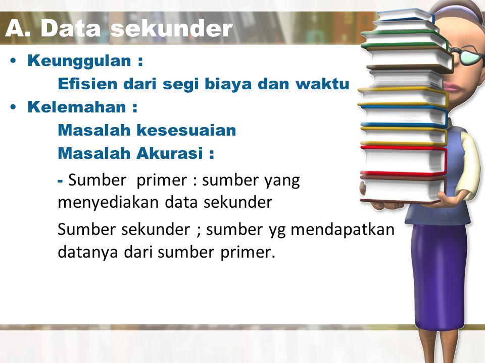 A.Data sekunder Jenis –Jenis Data Sekunder : 1.