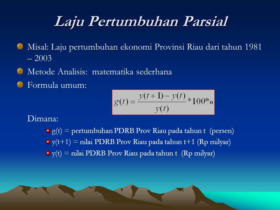 Laju Pertumbuhan Parsial Misal: Laju pertumbuhan ekonomi Provinsi Riau dari tahun 1981 – 2003 Metode Analisis: matematika sederhana Formula umum: Dimana: g(t) = pertumbuhan PDRB Prov Riau pada tahun t (persen) y(t+1) = nilai PDRB Prov Riau pada tahun t+1 (Rp milyar) y(t) = nilai PDRB Prov Riau pada tahun t (Rp milyar)