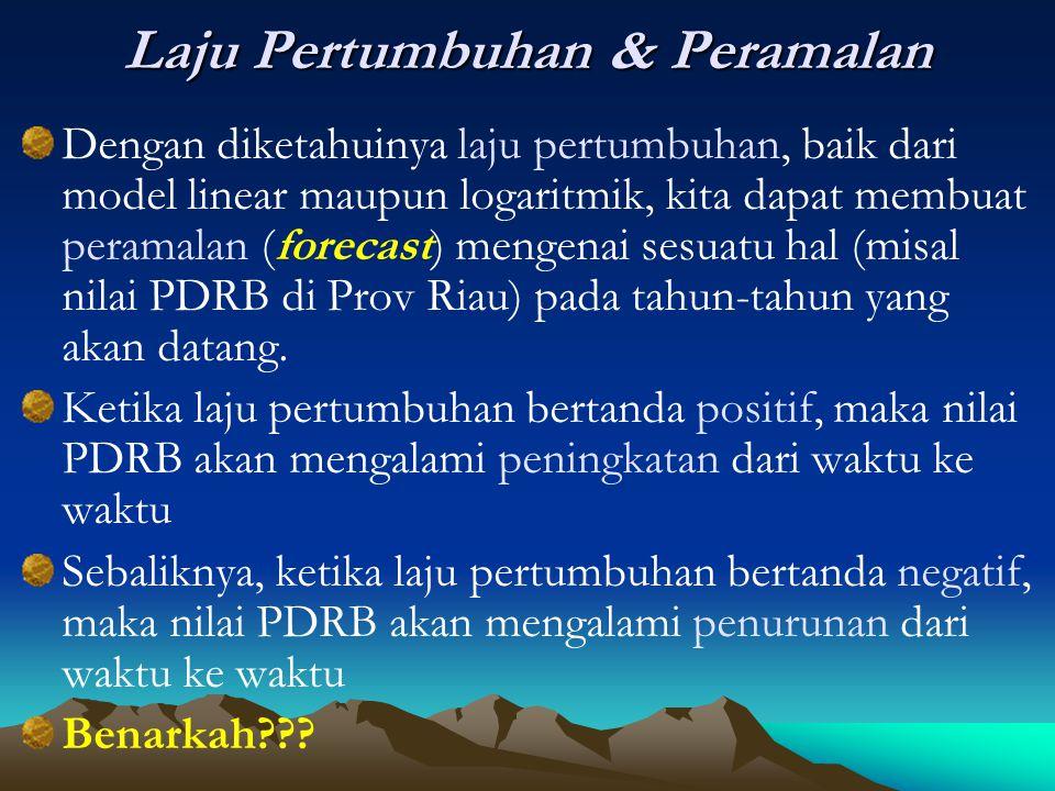 Laju Pertumbuhan & Peramalan Dengan diketahuinya laju pertumbuhan, baik dari model linear maupun logaritmik, kita dapat membuat peramalan (forecast) mengenai sesuatu hal (misal nilai PDRB di Prov Riau) pada tahun-tahun yang akan datang.