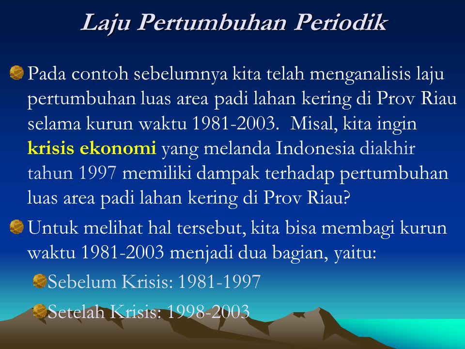 Laju Pertumbuhan Periodik Pada contoh sebelumnya kita telah menganalisis laju pertumbuhan luas area padi lahan kering di Prov Riau selama kurun waktu 1981-2003.