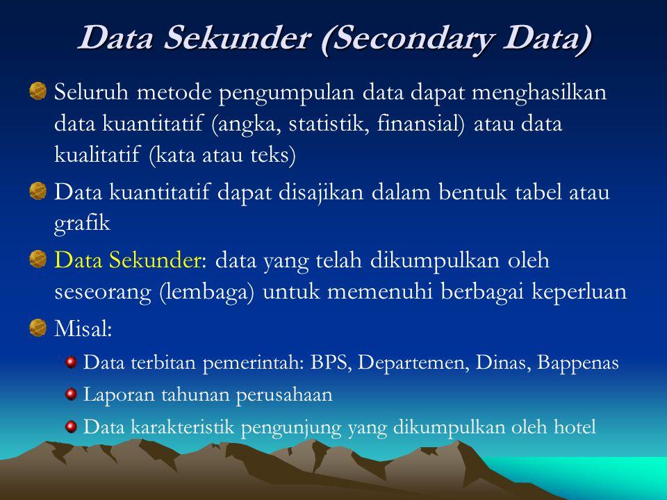 Data Sekunder (Secondary Data) Seluruh metode pengumpulan data dapat menghasilkan data kuantitatif (angka, statistik, finansial) atau data kualitatif (kata atau teks) Data kuantitatif dapat disajikan dalam bentuk tabel atau grafik Data Sekunder: data yang telah dikumpulkan oleh seseorang (lembaga) untuk memenuhi berbagai keperluan Misal: Data terbitan pemerintah: BPS, Departemen, Dinas, Bappenas Laporan tahunan perusahaan Data karakteristik pengunjung yang dikumpulkan oleh hotel