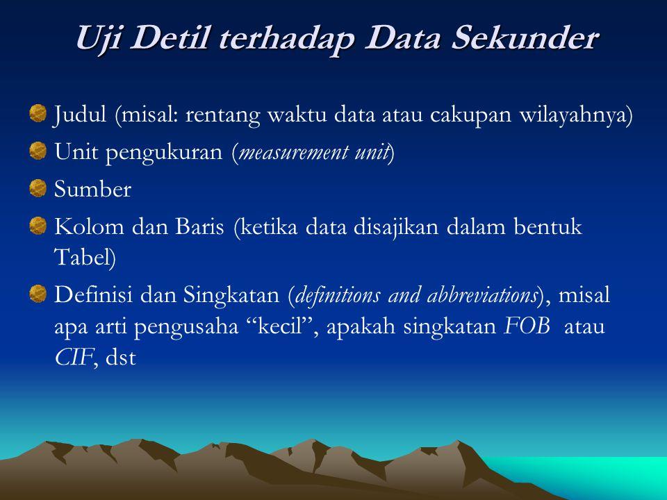 Uji Detil terhadap Data Sekunder Judul (misal: rentang waktu data atau cakupan wilayahnya) Unit pengukuran (measurement unit) Sumber Kolom dan Baris (