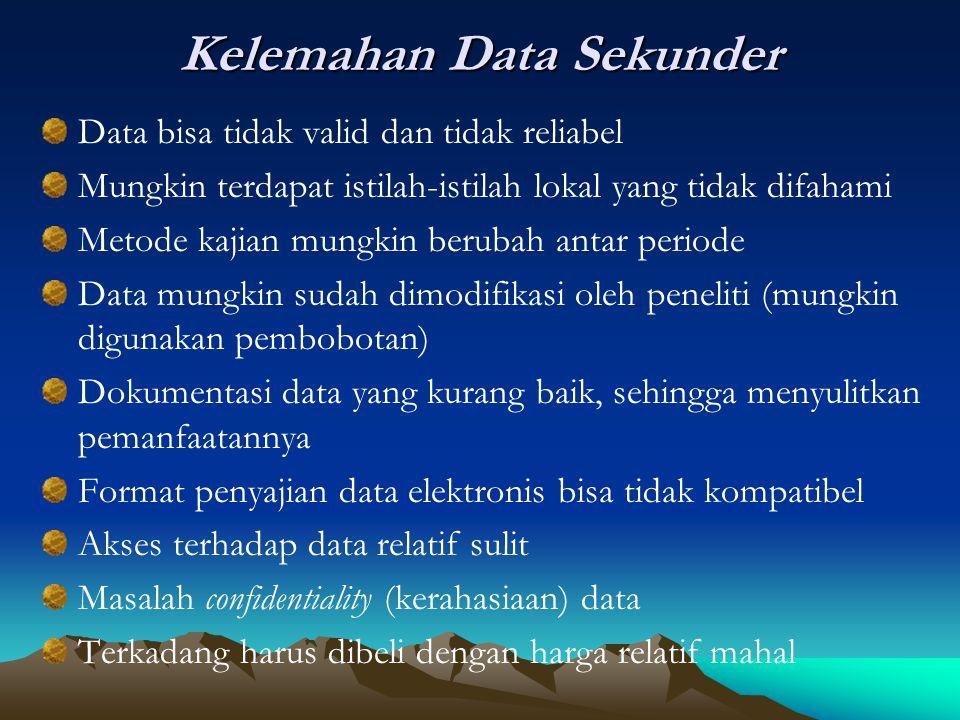 Kelemahan Data Sekunder Data bisa tidak valid dan tidak reliabel Mungkin terdapat istilah-istilah lokal yang tidak difahami Metode kajian mungkin beru