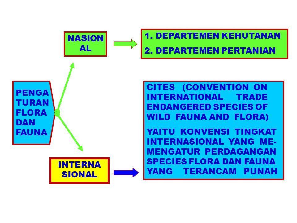 PENGA TURAN FLORA DAN FAUNA NASION AL 1.DEPARTEMEN KEHUTANAN 2.DEPARTEMEN PERTANIAN INTERNA SIONAL CITES (CONVENTION ON INTERNATIONAL TRADE ENDANGERED