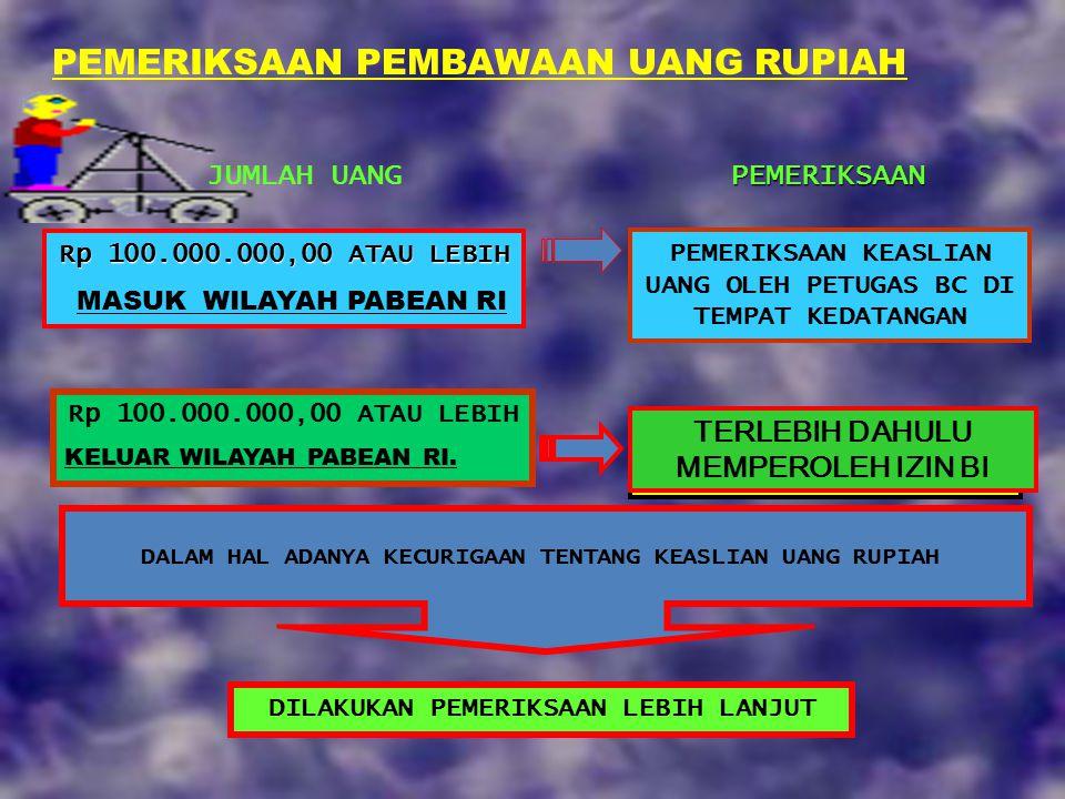 PEMERIKSAAN PEMBAWAAN UANG RUPIAH JUMLAH UANGPEMERIKSAAN Rp 100.000.000,00 ATAU LEBIH MASUK WILAYAH PABEAN RI Rp 100.000.000,00 ATAU LEBIH KELUAR WILA