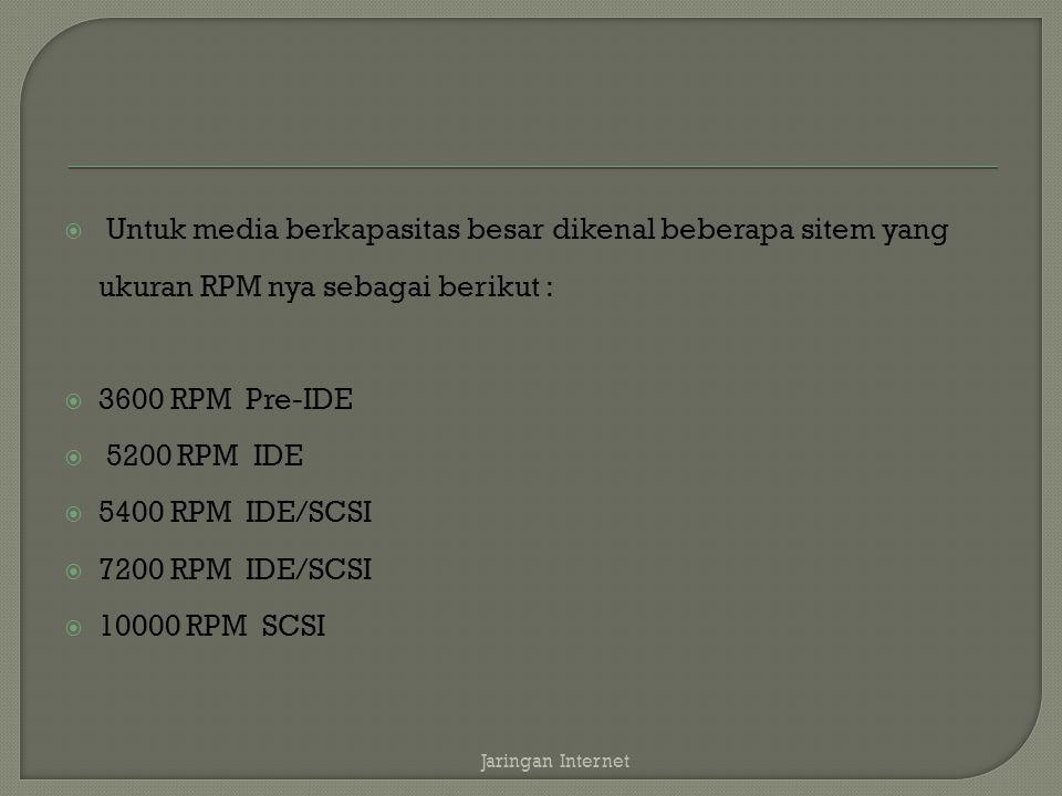  Untuk media berkapasitas besar dikenal beberapa sitem yang ukuran RPM nya sebagai berikut :  3600 RPM Pre-IDE  5200 RPM IDE  5400 RPM IDE/SCSI  7200 RPM IDE/SCSI  10000 RPM SCSI Jaringan Internet