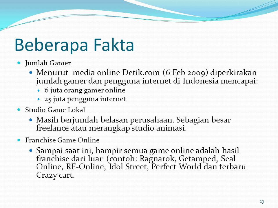 Beberapa Fakta Jumlah Gamer Menurut media online Detik.com (6 Feb 2009) diperkirakan jumlah gamer dan pengguna internet di Indonesia mencapai: 6 juta