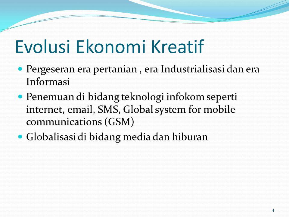 Evolusi Ekonomi Kreatif Pergeseran era pertanian, era Industrialisasi dan era Informasi Penemuan di bidang teknologi infokom seperti internet, email,