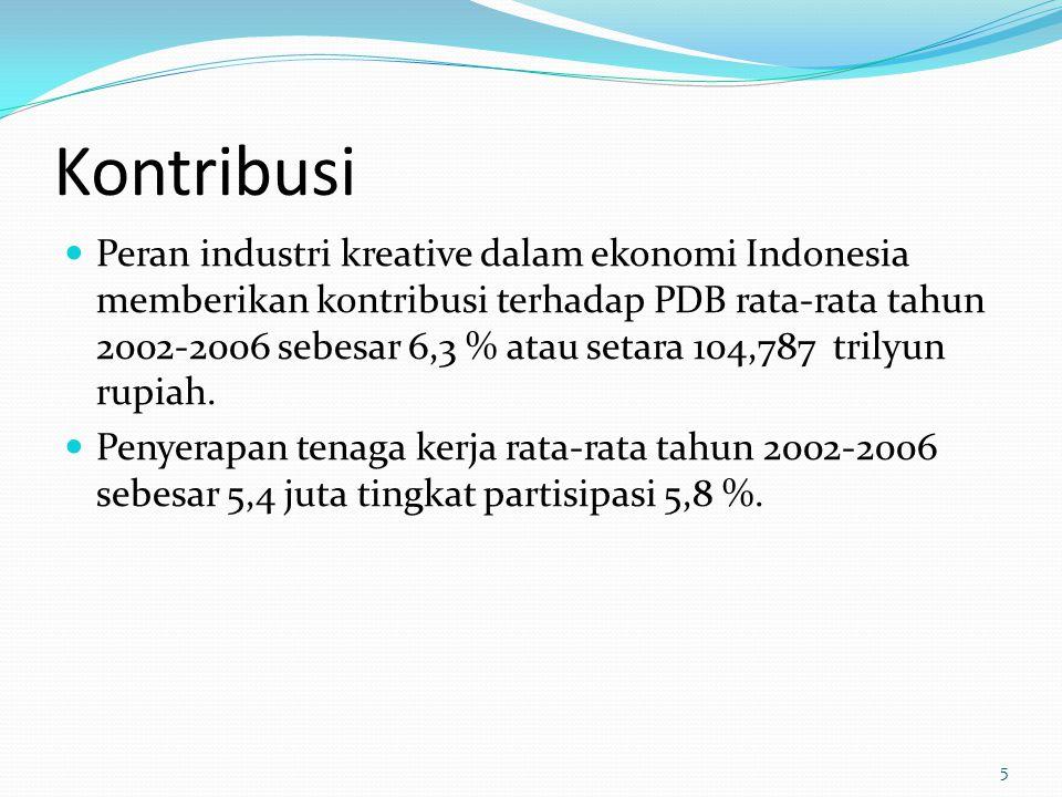 Kontribusi Peran industri kreative dalam ekonomi Indonesia memberikan kontribusi terhadap PDB rata-rata tahun 2002-2006 sebesar 6,3 % atau setara 104,
