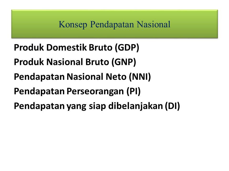 Konsep Pendapatan Nasional Produk Domestik Bruto (GDP) Produk Nasional Bruto (GNP) Pendapatan Nasional Neto (NNI) Pendapatan Perseorangan (PI) Pendapa