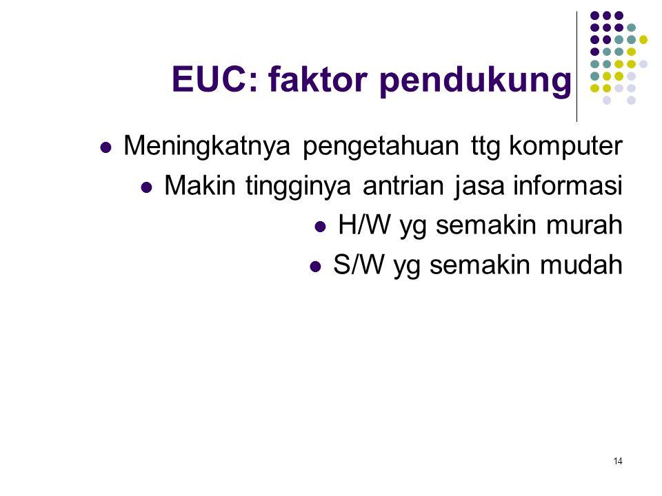 14 EUC: faktor pendukung Meningkatnya pengetahuan ttg komputer Makin tingginya antrian jasa informasi H/W yg semakin murah S/W yg semakin mudah