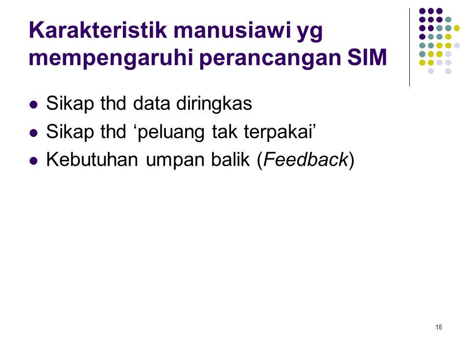 18 Karakteristik manusiawi yg mempengaruhi perancangan SIM Sikap thd data diringkas Sikap thd 'peluang tak terpakai' Kebutuhan umpan balik (Feedback)