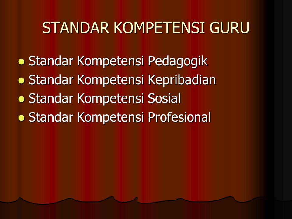 STANDAR KOMPETENSI GURU Standar Kompetensi Pedagogik Standar Kompetensi Pedagogik Standar Kompetensi Kepribadian Standar Kompetensi Kepribadian Standar Kompetensi Sosial Standar Kompetensi Sosial Standar Kompetensi Profesional Standar Kompetensi Profesional