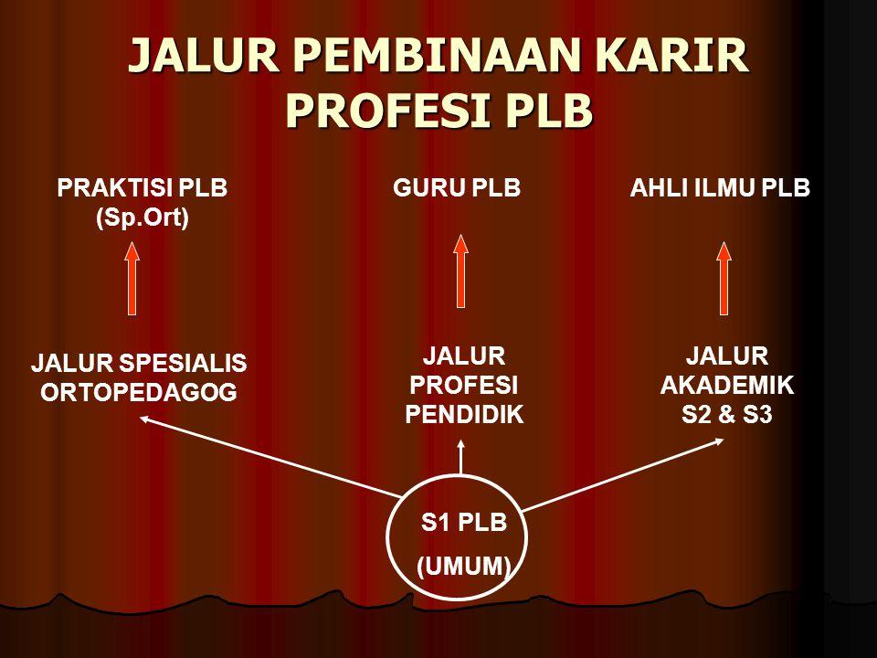 Bidang Keahlian Spesialis Ortopedagog Sesuai dengan kebutuhan lapangan yang saat ini berkembang di Indonesia, bidang keahlian khusus dalam Ortopedagogik yang dapat ditawarkan oleh LPTK antara lain: (1) Spesialis Tunanetra, (2) Spesialis Tunarungu, (3) Spesialis Tunagrahita, (4) Spesialis Tunadaksa, (5) Spesialis Tunalaras, Gangguan Emosi dan Perilaku, (6) Spesialis Cerdas dan Bakat Istimewa, (7) Spesialis Kesulitan Belajar, dan (8) Spesialis Autisme.