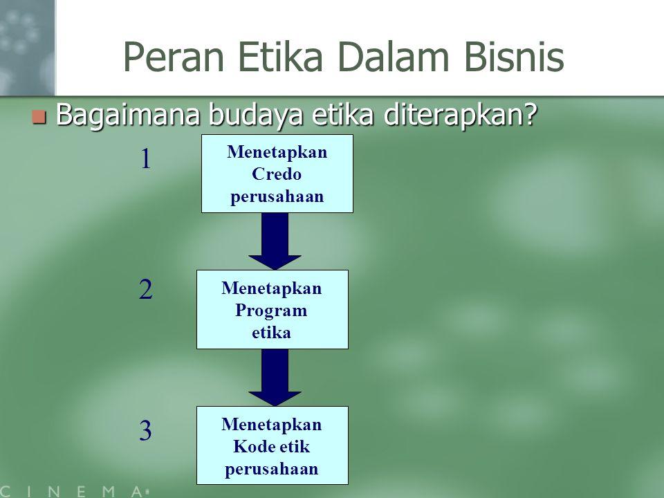 Peran Etika Dalam Bisnis Bagaimana budaya etika diterapkan? Bagaimana budaya etika diterapkan? Menetapkan Credo perusahaan Menetapkan Program etika Me