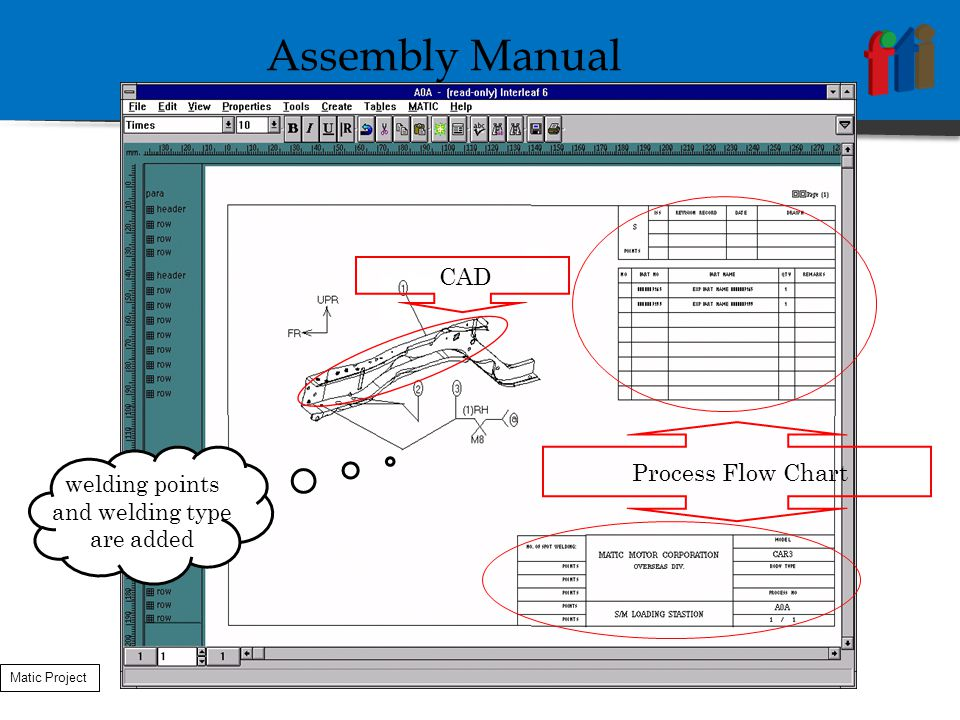 welding points and welding type are added Process Flow Chart CAD Assembly Manual Matic Project