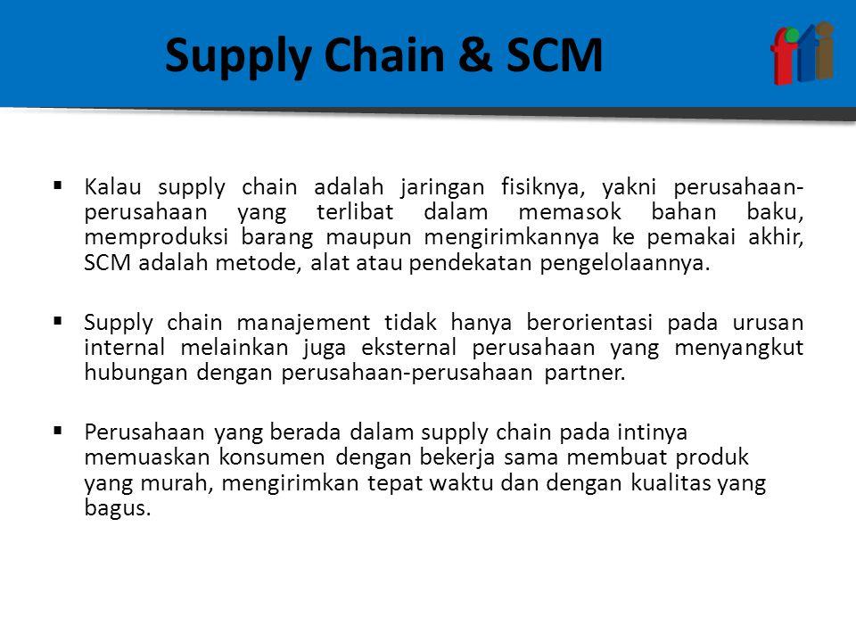 Definisi SCM,,, Merupakan pengelolaan berbagai kegiatan dalam rangka memperoleh bahan mentah, dilanjutkan kegiatan transformasi sehingga menjadi produk dalam proses, kemudian menjadi produk jadi dan diteruskan dengan pengiriman ke konsumen melalui sistem distribusi.