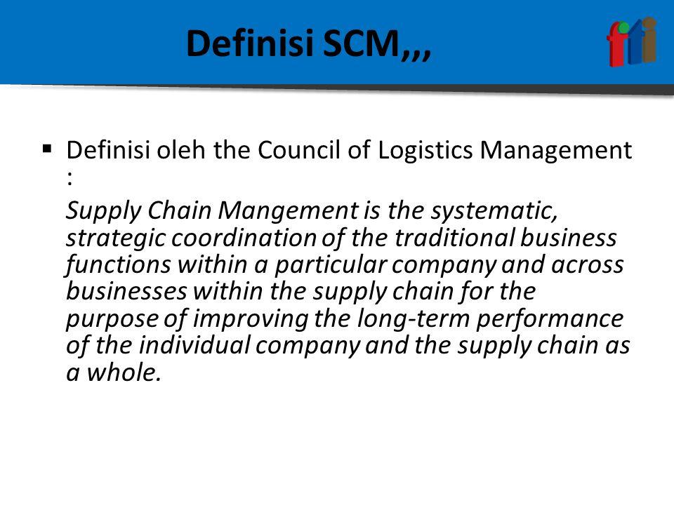 Fungsi SCM Dua fungsi dasar SCM : 1.Secara fisik mengubah bahan baku dan komponen menjadi produk dan mengirimnya ke konsumen akhir.