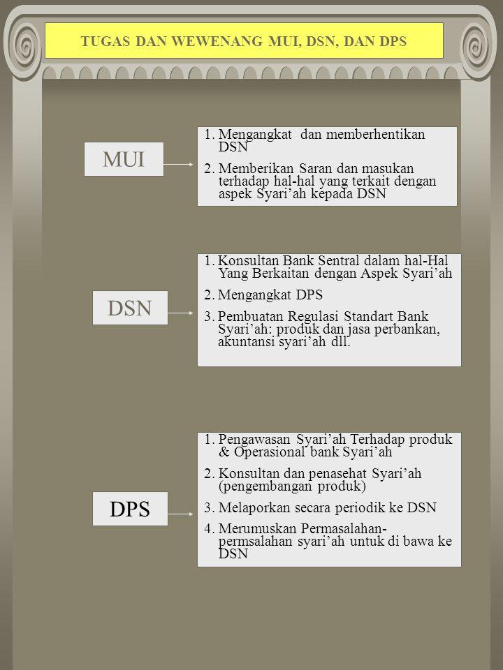 1.Konsultan Bank Sentral dalam hal-Hal Yang Berkaitan dengan Aspek Syari'ah 2.Mengangkat DPS 3.Pembuatan Regulasi Standart Bank Syari'ah: produk dan jasa perbankan, akuntansi syari'ah dll.