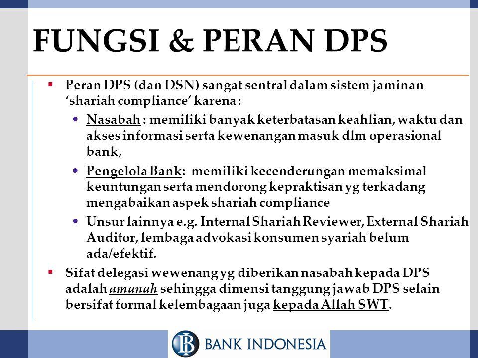 MUI DSN Bank Syariah Fatwa BI Regulasi DPS Koordinasi