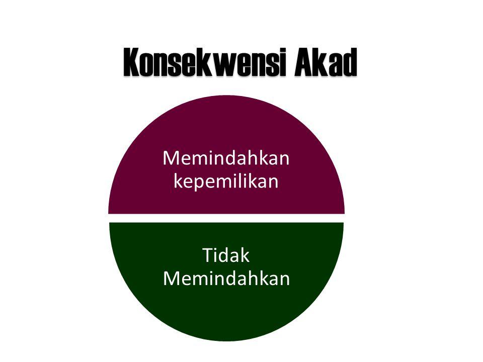 2) Akad Mudharabah.