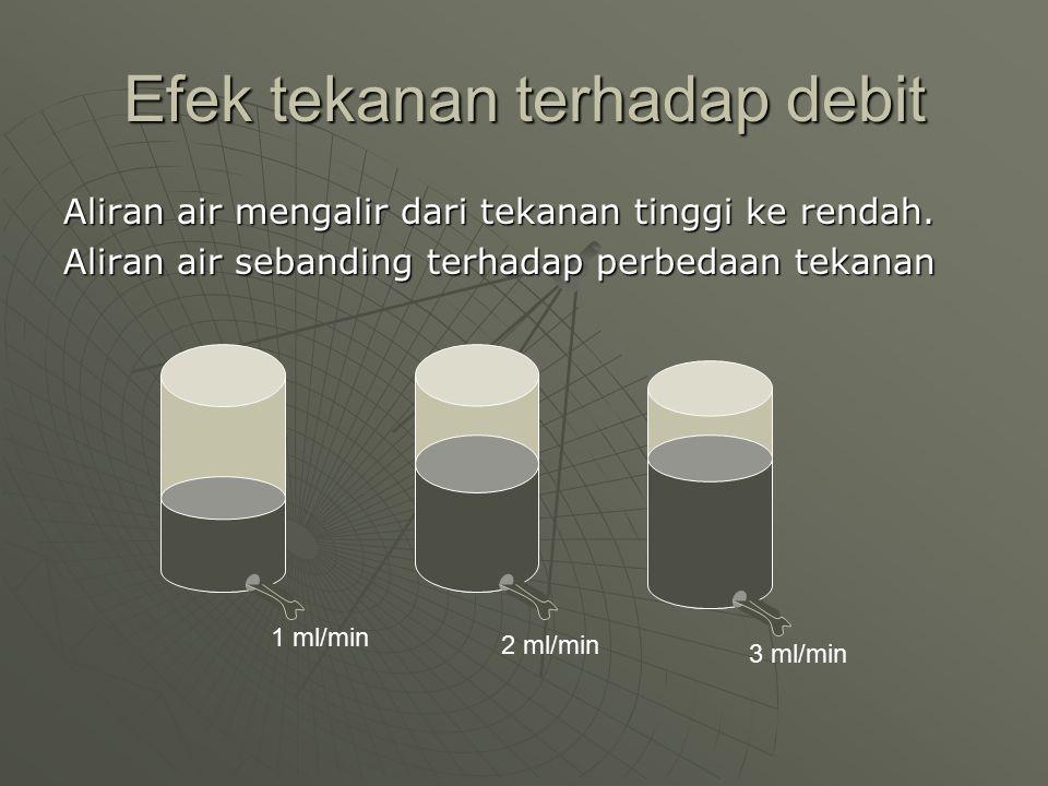 Efek tekanan terhadap debit Aliran air mengalir dari tekanan tinggi ke rendah.