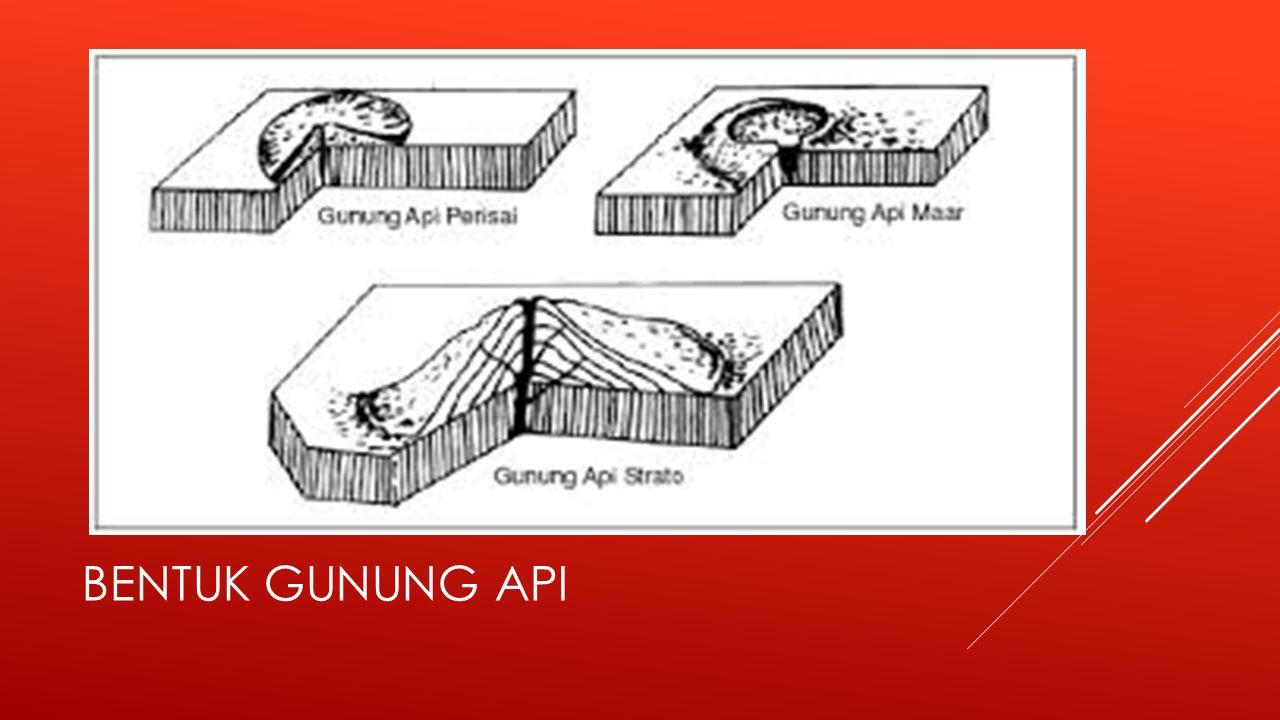 BENTUK GUNUNG API