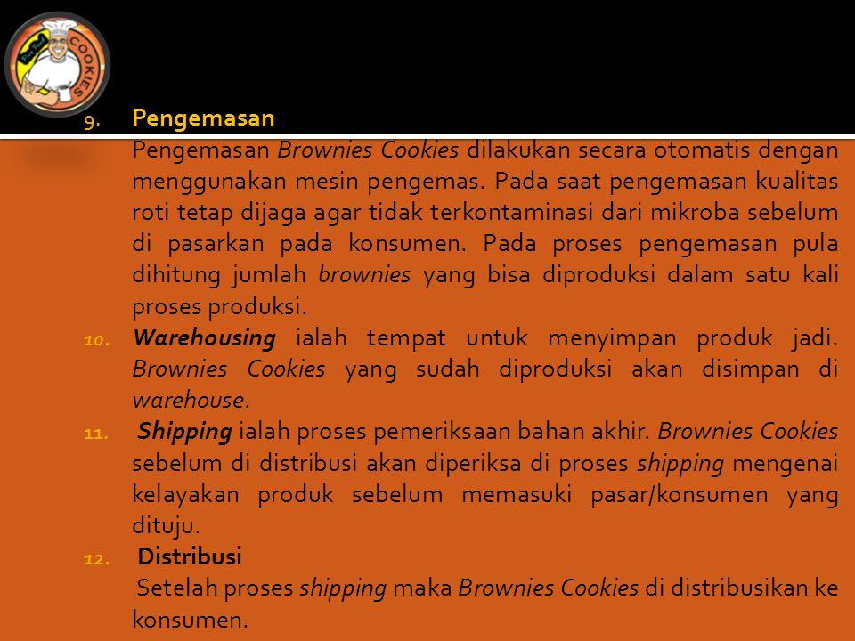 9. Pengemasan Pengemasan Brownies Cookies dilakukan secara otomatis dengan menggunakan mesin pengemas. Pada saat pengemasan kualitas roti tetap dijaga