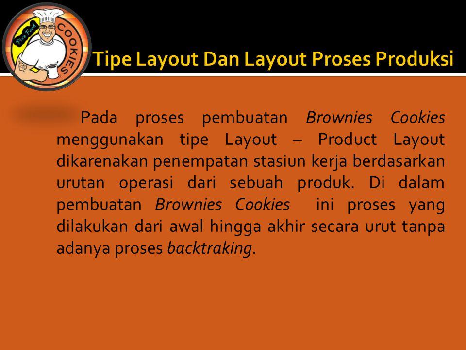 Pada proses pembuatan Brownies Cookies menggunakan tipe Layout – Product Layout dikarenakan penempatan stasiun kerja berdasarkan urutan operasi dari s