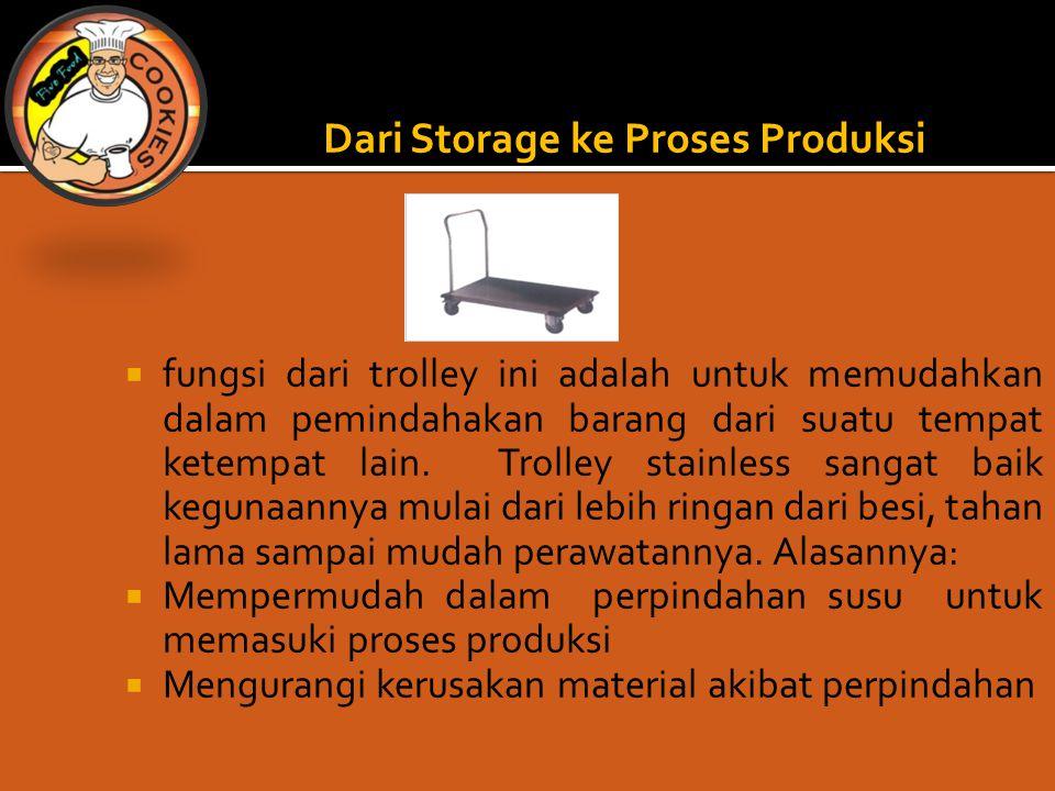 Dari Storage ke Proses Produksi  fungsi dari trolley ini adalah untuk memudahkan dalam pemindahakan barang dari suatu tempat ketempat lain.