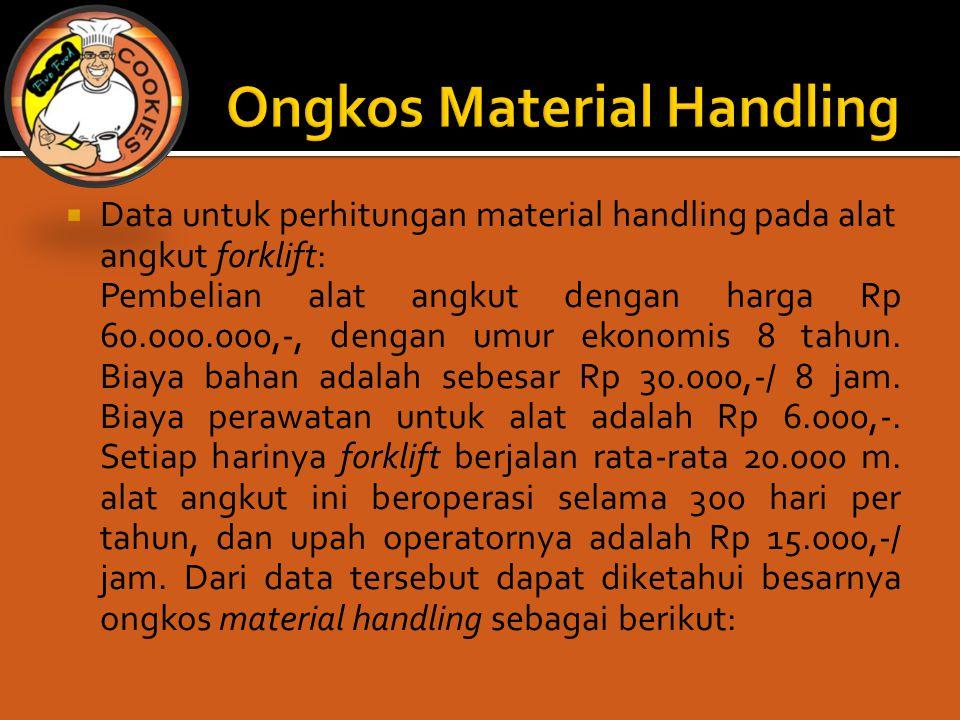  Data untuk perhitungan material handling pada alat angkut forklift: Pembelian alat angkut dengan harga Rp 60.000.000,-, dengan umur ekonomis 8 tahun.