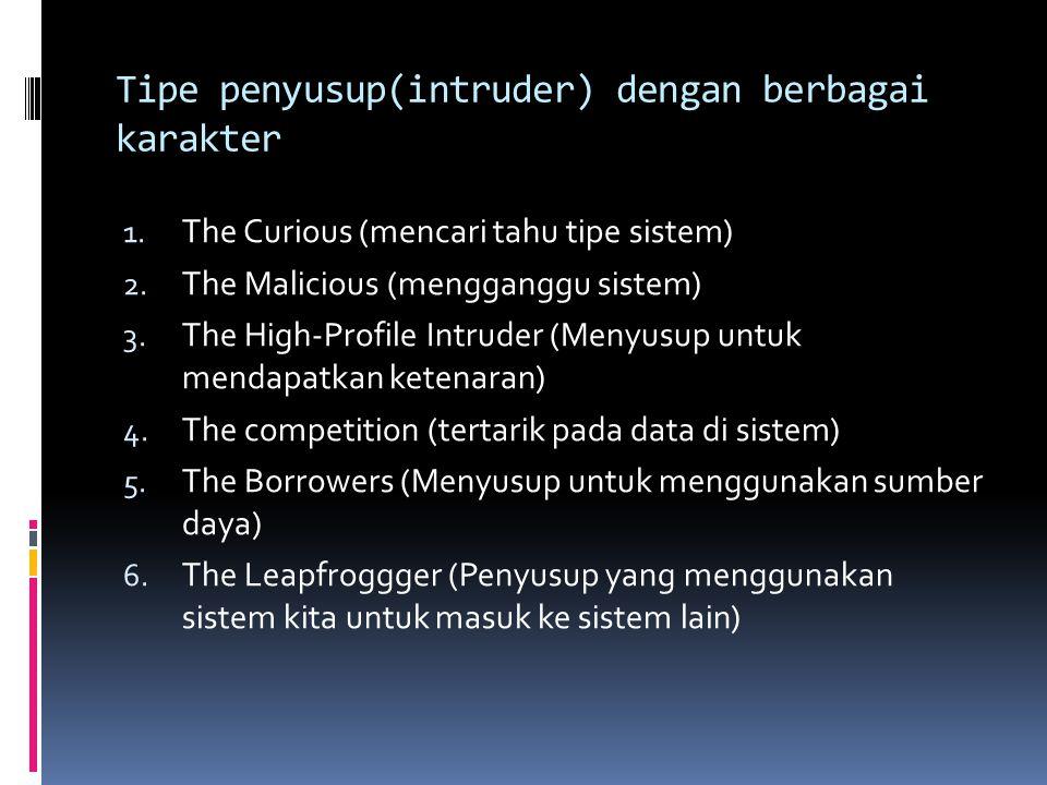 Tipe penyusup(intruder) dengan berbagai karakter 1.
