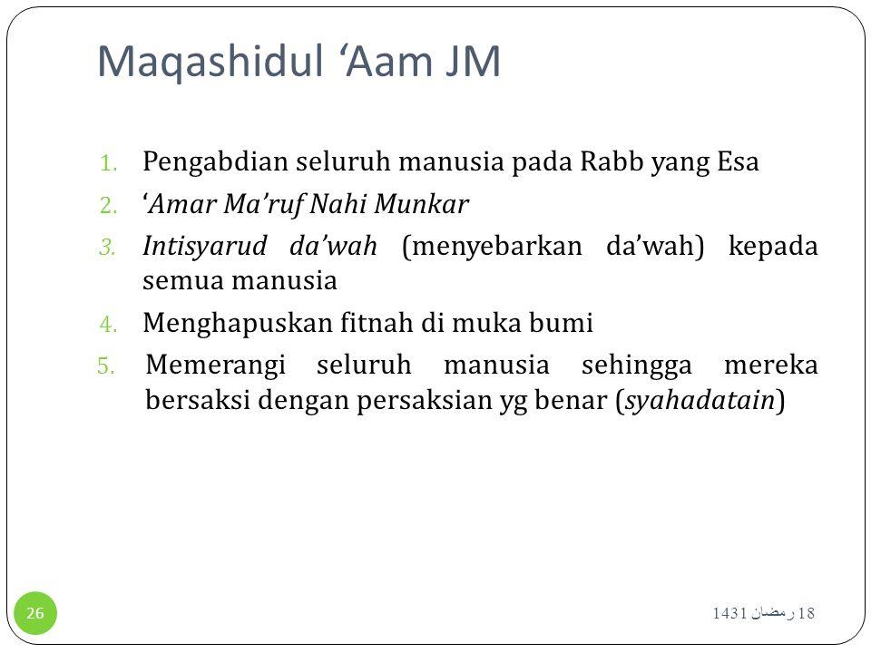 Maqashidul 'Aam JM 1. Pengabdian seluruh manusia pada Rabb yang Esa 2. 'Amar Ma'ruf Nahi Munkar 3. Intisyarud da'wah (menyebarkan da'wah) kepada semua