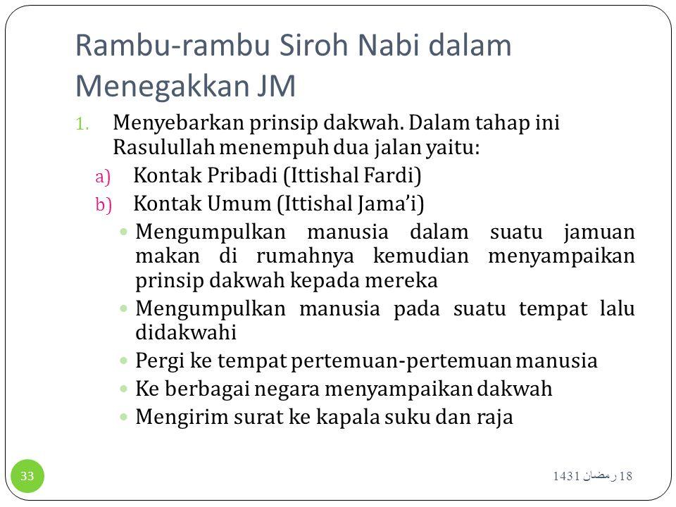 Rambu-rambu Siroh Nabi dalam Menegakkan JM 18 رمضان 1431 33 1. Menyebarkan prinsip dakwah. Dalam tahap ini Rasulullah menempuh dua jalan yaitu: a) Kon