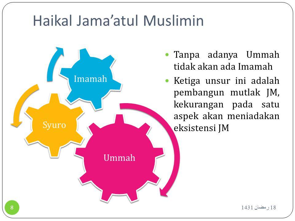 Haikal Jama'atul Muslimin 18 رمضان 1431 8 Ummah Syuro Imamah Tanpa adanya Ummah tidak akan ada Imamah Ketiga unsur ini adalah pembangun mutlak JM, kek