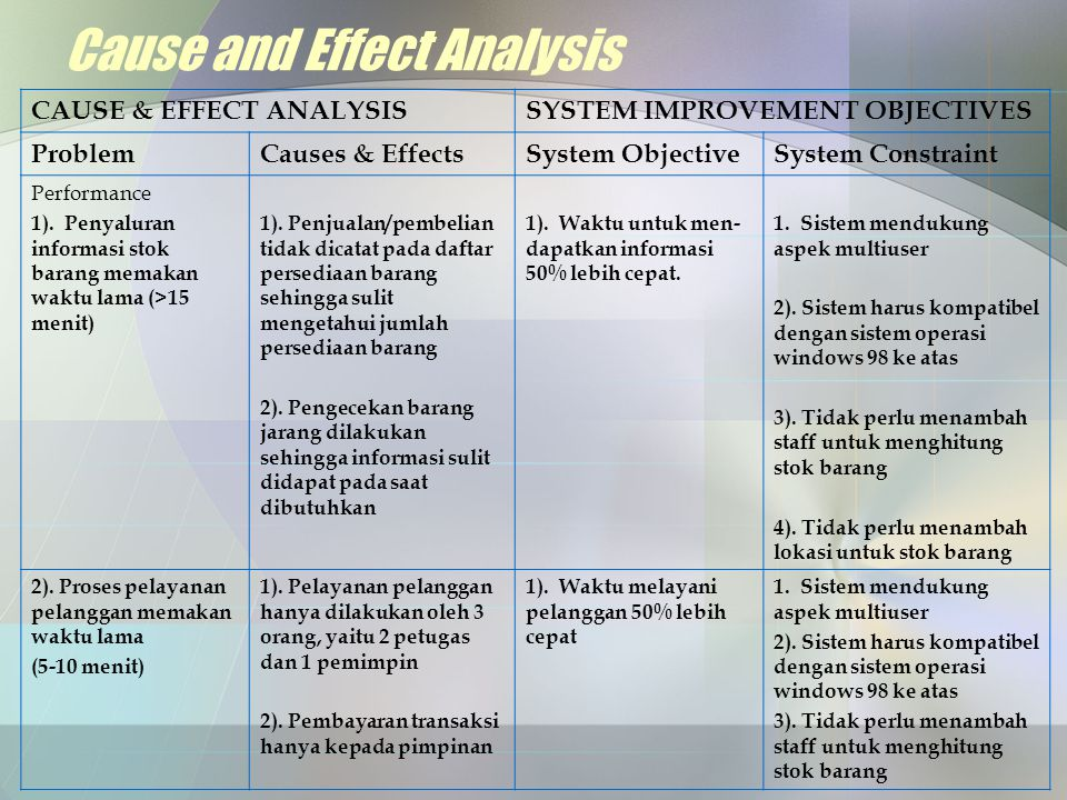 Cause and Effect Analysis CAUSE & EFFECT ANALYSISSYSTEM IMPROVEMENT OBJECTIVES ProblemCauses & EffectsSystem ObjectiveSystem Constraint Performance 1).