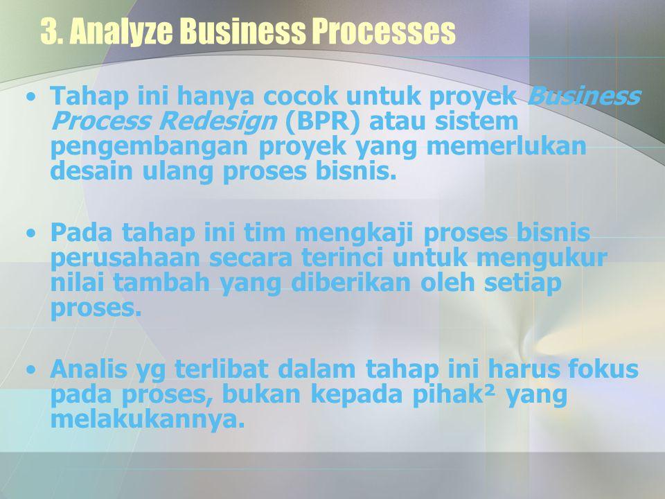 3. Analyze Business Processes Tahap ini hanya cocok untuk proyek Business Process Redesign (BPR) atau sistem pengembangan proyek yang memerlukan desai