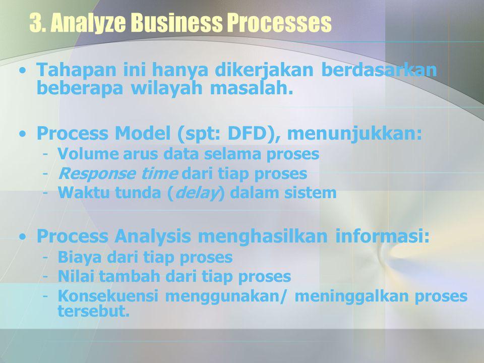 3. Analyze Business Processes Tahapan ini hanya dikerjakan berdasarkan beberapa wilayah masalah. Process Model (spt: DFD), menunjukkan: -Volume arus d