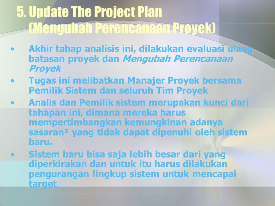 5. Update The Project Plan (Mengubah Perencanaan Proyek) Akhir tahap analisis ini, dilakukan evaluasi ulang batasan proyek dan Mengubah Perencanaan Pr