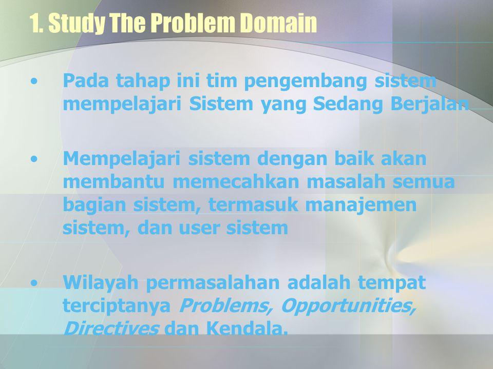 1. Study The Problem Domain Pada tahap ini tim pengembang sistem mempelajari Sistem yang Sedang Berjalan Mempelajari sistem dengan baik akan membantu