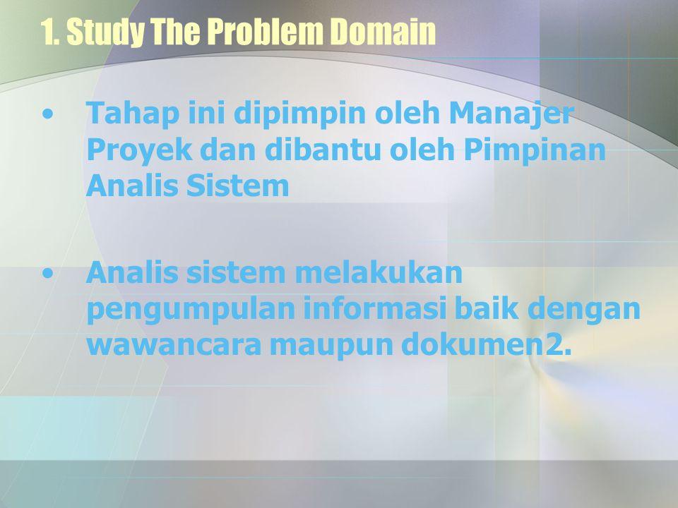 1. Study The Problem Domain Tahap ini dipimpin oleh Manajer Proyek dan dibantu oleh Pimpinan Analis Sistem Analis sistem melakukan pengumpulan informa