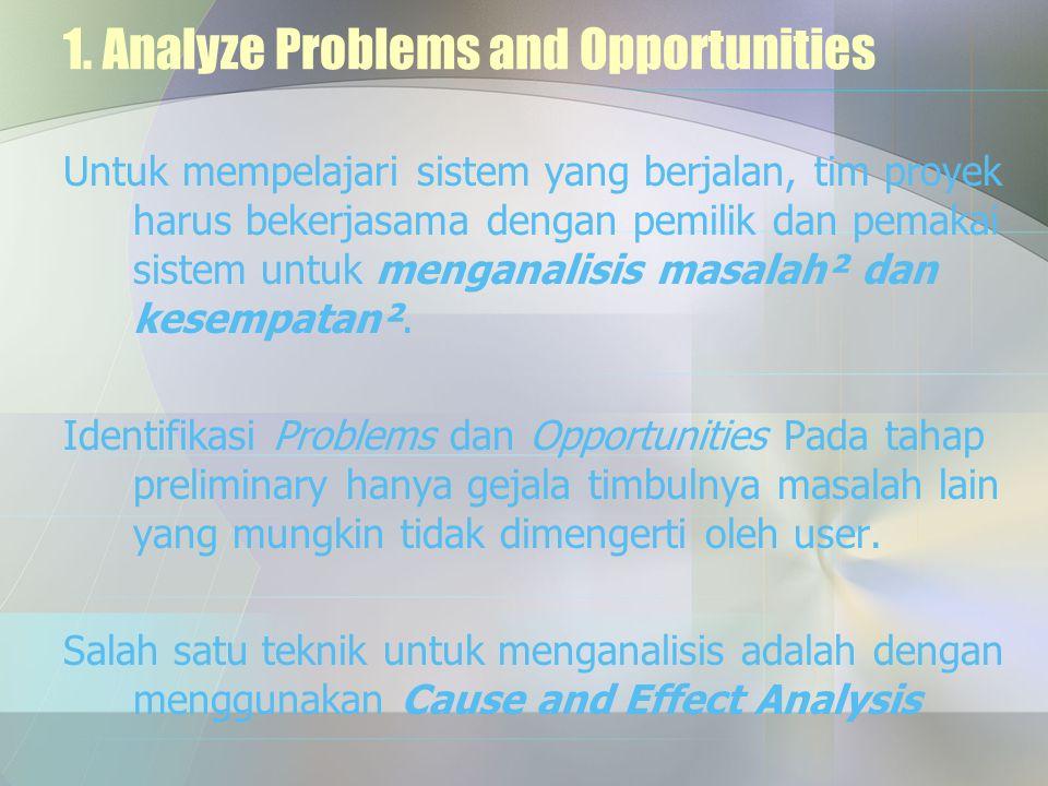 1. Analyze Problems and Opportunities Untuk mempelajari sistem yang berjalan, tim proyek harus bekerjasama dengan pemilik dan pemakai sistem untuk men